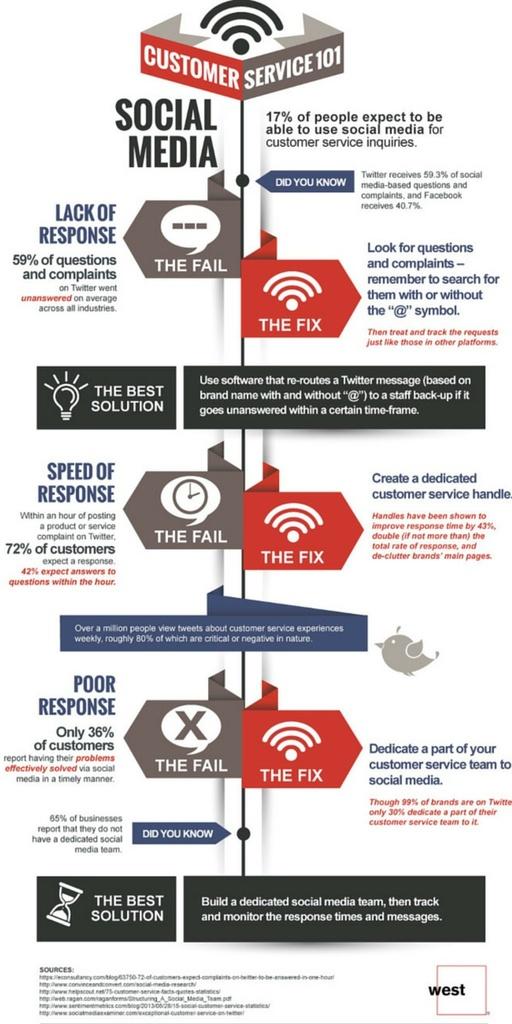 ob_ae7b20_scs-101-infographic